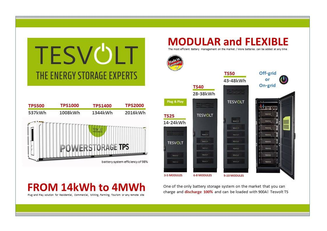 Commercial energy storage for less than 10 Cent/kWh from Tesvolt