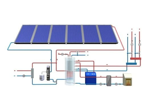 Solar thermal diagram, basic with buffer tank and two external heating sources, supporting floor heating, Solar distributor, zerohomebills.com, ZERO home bills, solaranna, solaranna.co.uk, solaranna.com, 0bills.com, zero bills, free energy reduce your bills, eliminate home bills, energy independence, renewable energy, off-grid, wind energy, solar energy, renewable shop, solar shop, off-grid shop, tired of your home temperature due to your bills, weather sensors, temperature sensors, looking for a better weather in your home, sonnenshop, photovoltaic shop, renewable shop, off-grid shop, battery storage, energy storage, boilers, gas boilers, combi boilers, system boilers, biomass boilers, led lighting, e-vehicles, e-mobility, heat pumps, air source heat pumps, ground source heat pumps, solar panels, solar panel, solar inverter, monocrystalline panels, polycrystalline panels, smart solar panels, flexible solar panels, battery chargers, charge controllers, hybrid inverters fireplaces, stoves, wood stoves, cooking stoves, kitchen stoves, multi fuel stoves, solar thermal, solar thermal panels, solar kits, solar packages, wind and sun, wind&sun, wind energy, wind turbines, wind inverters, green architecture, green buildings, green homes, zero bills homes, zero bill homes, best prices in renewable, best prices in solar, best prices in battery storage, domestic hot water, best prices in boilers, best prices in stoves, best prices in wind turbines, lit-ion batteries, off-grid batteries, off-grid energy, off-grid power, rural electrification, Africa energy, usa renewable, usa solar energy, usa wind energy, uk solar, solar London, solar installers usa, solar installers London, solar usa, wholesale solar, wholesale wind, Photovoltaik Großhandel, Solaranlagen, Speicherlösungen, Photovoltaik-Produkte, Solarmodule, PV Großhändler: Solarmodule, Speichersysteme, Wechselrichter, Montagegestelle, Leistungsoptimierer, Solarmarkt, Solar markt, solaranna, zerohomebills.com, 0bills.com, ze