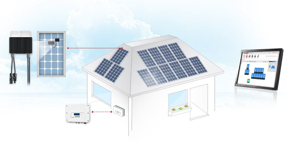 The Complete SolarEdge Residential Solution